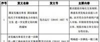 2018年贵州电力市场化交易报告:大工业和磨料市场化电量同比增89%和44%!