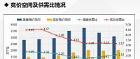 现货试运行数据首次曝光!广东发布电力现货市场试运行情况(2.18-2.24)