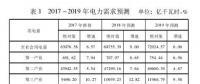 2018年电力形势分析与2019年电力供需形势预测