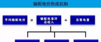 我国电力市场化改革中输配电价管制研究
