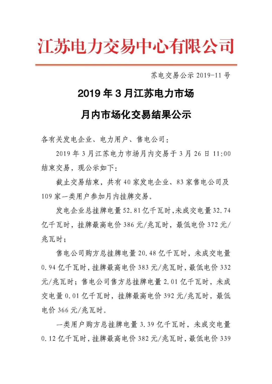 2019年3月江苏电力市场月内市场化交易结果:成交均价377.53元/兆瓦时