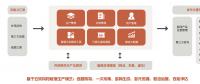 融媒体平台建设及县域融媒体平台软件系统
