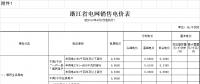 浙江降电价:一般工商业电价和输配电价平均降低每千瓦时2.19分钱(附文件)