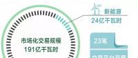北京电力交易中心2019年4月市场化交易规模191亿千瓦时
