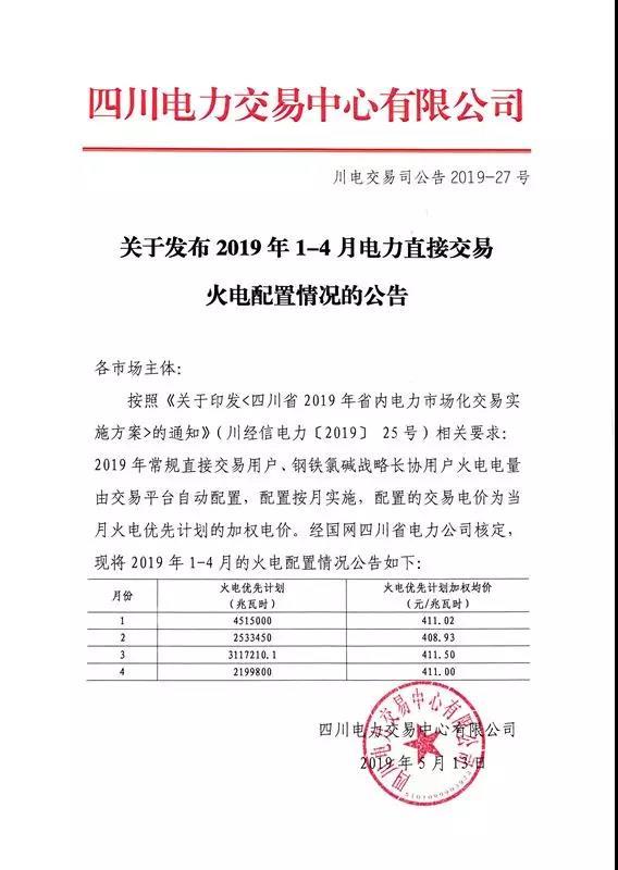 四川2019年1-4月电力直接交易火电配置情况