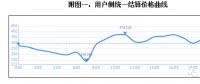 南方(以广东起步)电力现货市场5月16日日前交易概况:总成交电量9.42亿千瓦时