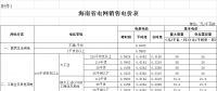 海南第二次降电价:工商业及其他用户单一制销售电价(电压等级不满1千伏)下调2.42分/千瓦时