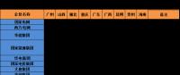 电力交易中心混改现状:34家只有9家已完成 两网外华能份额最多 民企无缘