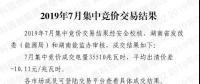 湖南7月月度交易降幅远低于年度交易降幅 成交均价差-11.27元/兆瓦时