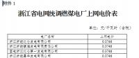 浙江调整部分电厂上网电价:统调燃煤机组上网电价每千瓦时下降1.07分