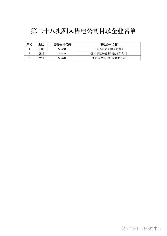 广东新增3家售电公司