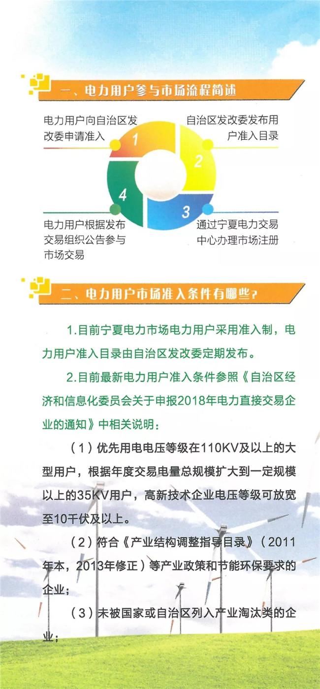 宁夏电力用户参与市场流程简介