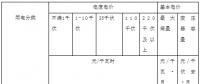 广西河池大任产业园区增量配电网配电价格公布