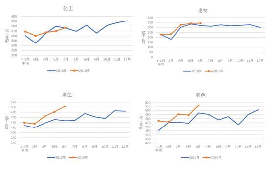 中电联:1-6月份电力工业运行简况 全社会用电量增速同比回落