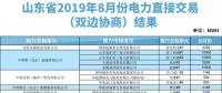 山东2019年8月电力直接交易(双边协商)结果:成交电量3288110兆瓦时