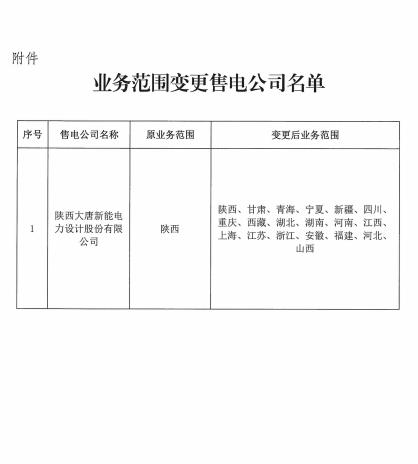 陕西大唐新能电力设计股份有限公司变更信息