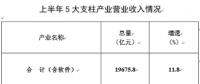 四川:深化电力体制改革 落地落实推进建设水电消纳产业示范区