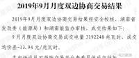 湖南9月双边协商交易限价降幅缩小 市场成交降幅反而扩大