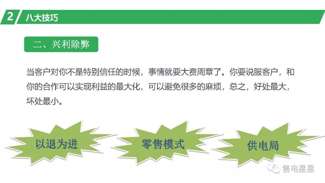 售电营销技巧:三大原则八大技巧