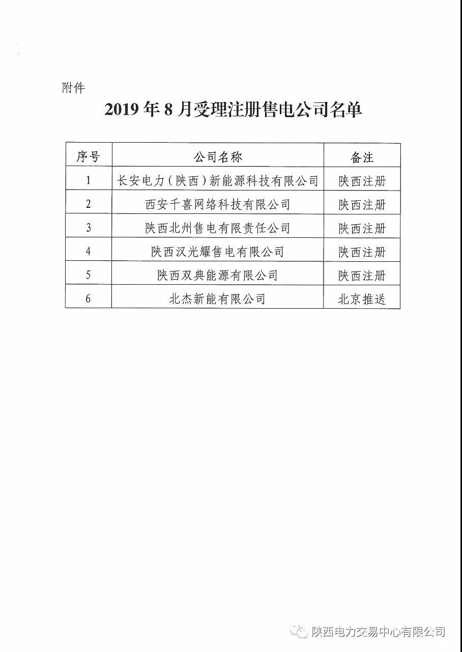 陕西电力交易中心:新增6家售电公司