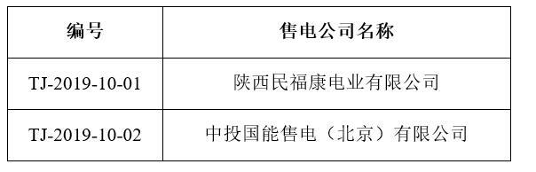 天津受理2家售电公司的公告