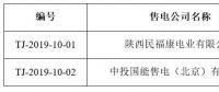 天津电力交易中心:受理2家售电公司的公告