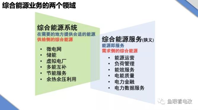 综合能源战略漫谈:供给侧还是需求侧