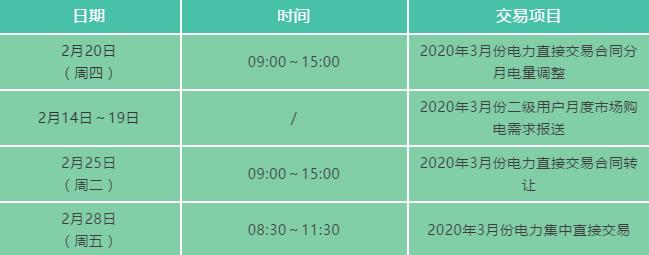 安徽电力交易中心2020年3月份月度交易时间安排