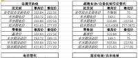 解读《四川省2020年省内电力市场交易总体方案》