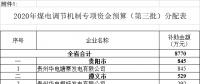 涉及20家火电企业!贵州下达2020年煤电调节机制专项资金预算(第三批)