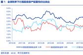 资本市场:深度研究火电行业价值