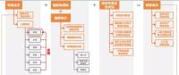 建议收藏 | 中国电价全景图