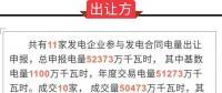 广东2020年10月份发电合同转让集中交易:平均成交价292.85厘/千瓦时