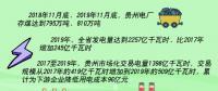 """【千年之变·多彩贵州""""十三五""""成就巡礼】贵州:能源工业新机制厚植发展新优势"""
